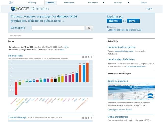 OCDE : Statistiques
