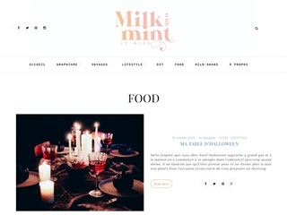 Milk with Mint : Food