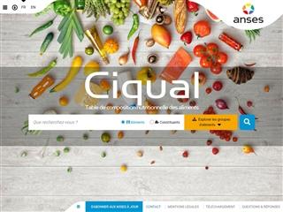 Ciqual - Anses