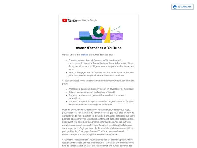 Youtube : Truffaut
